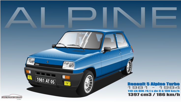 Renault 5 Alpine Turbo Bleue blog