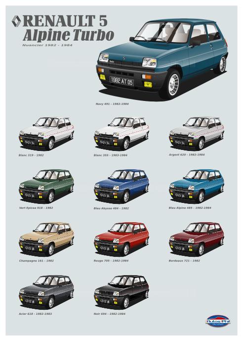 R5 Alpine Turbo nuancier 25