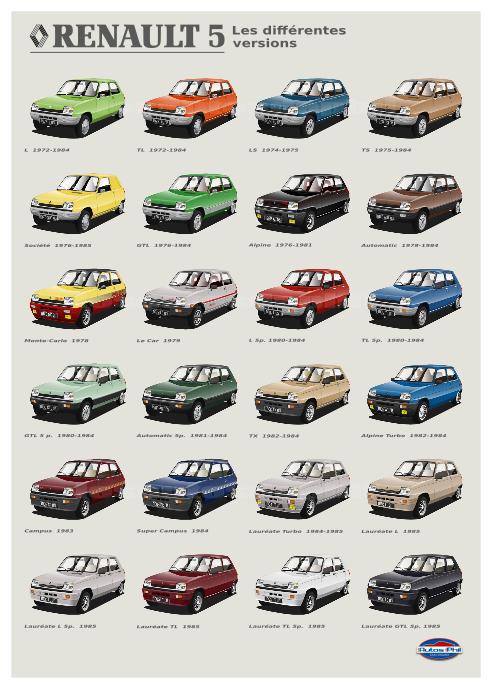 R5 mosaïque des versions 25